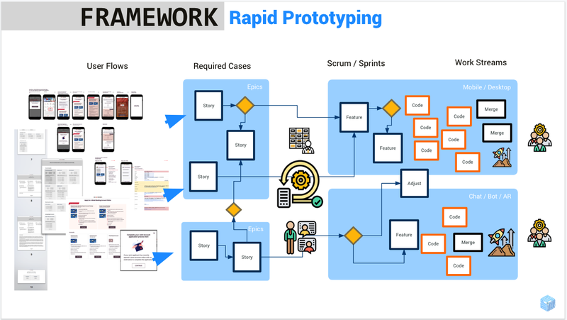 rapid_prototyping.png